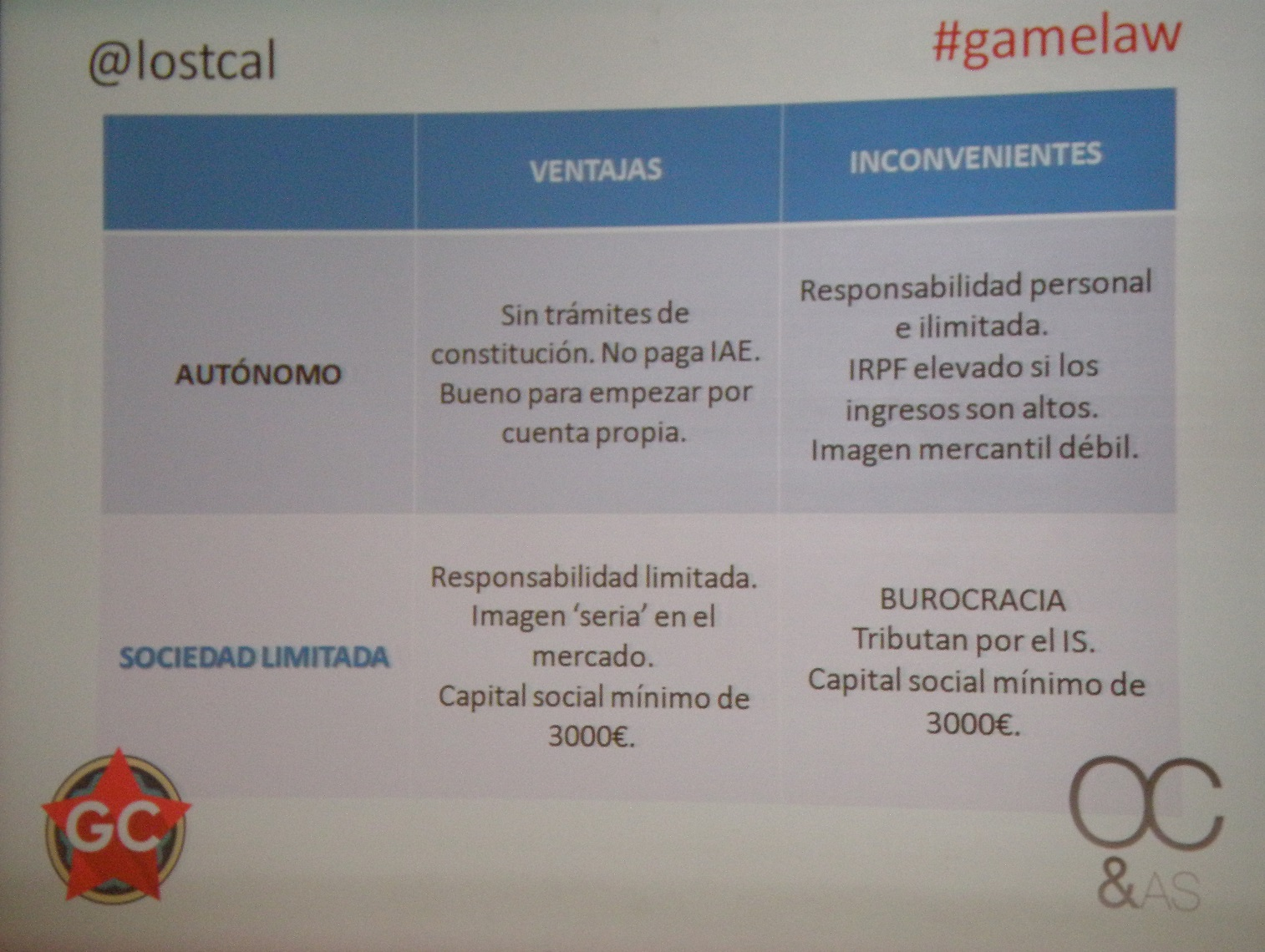 Lorena Ostos 1 - Gamepolis