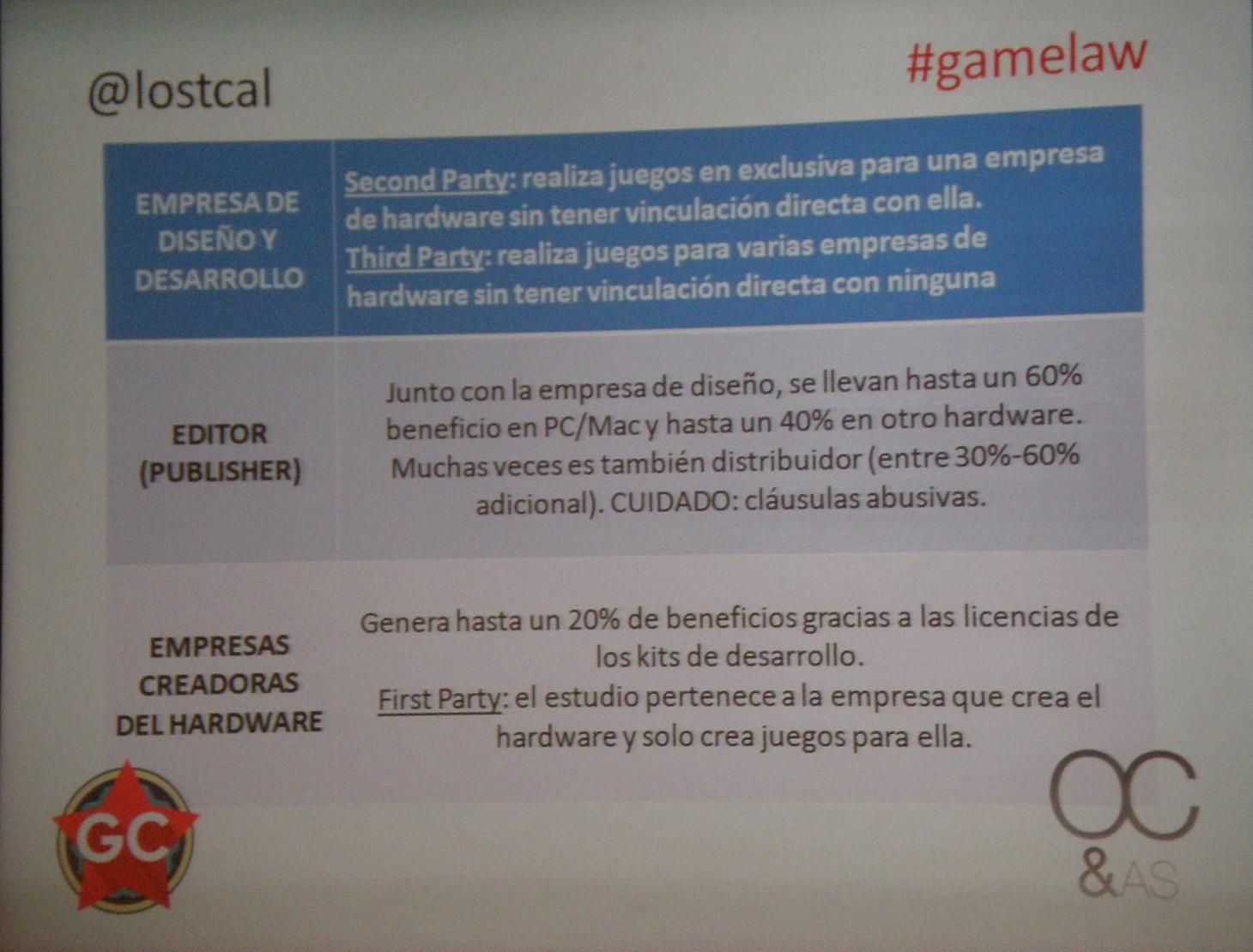 Lorena Ostos 3 - Gamepolis